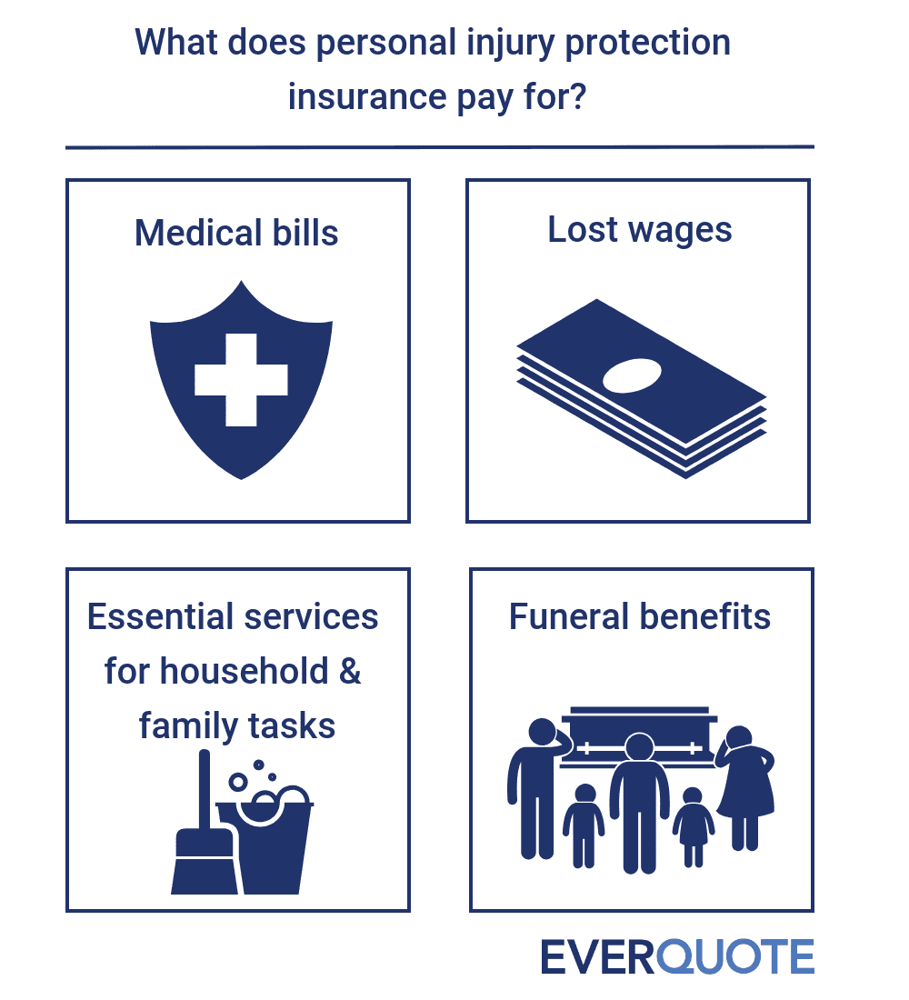 PIP Insurance: For Car Accident Medical Bills And More