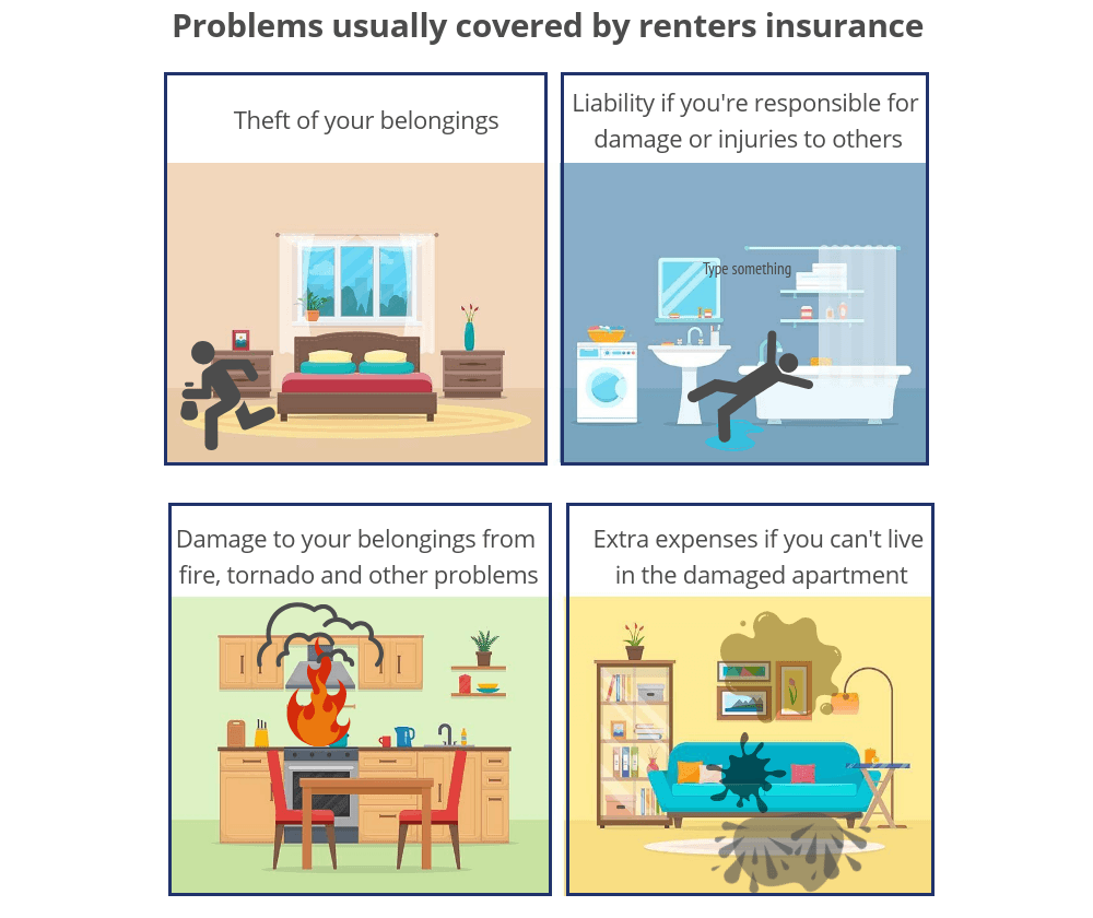 Problems covered by renters insurance