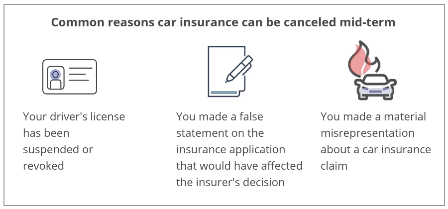 Common reasons car insurance can be canceled mid-term