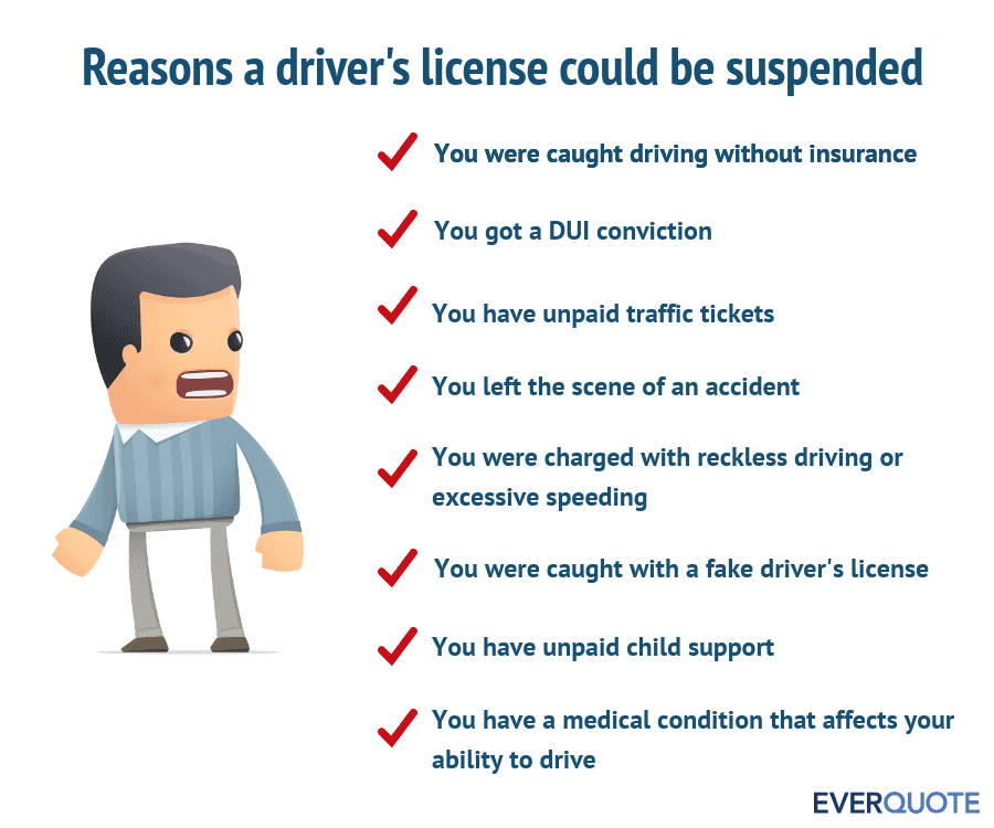 Reasons a driver's license could be suspended