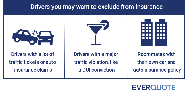What does named driver exclusion mean in an auto policy