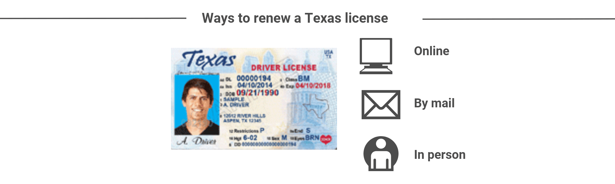 drivers license in texas renewal