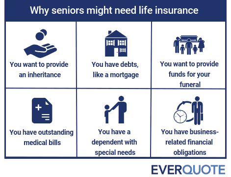 Why seniors might need life insurance