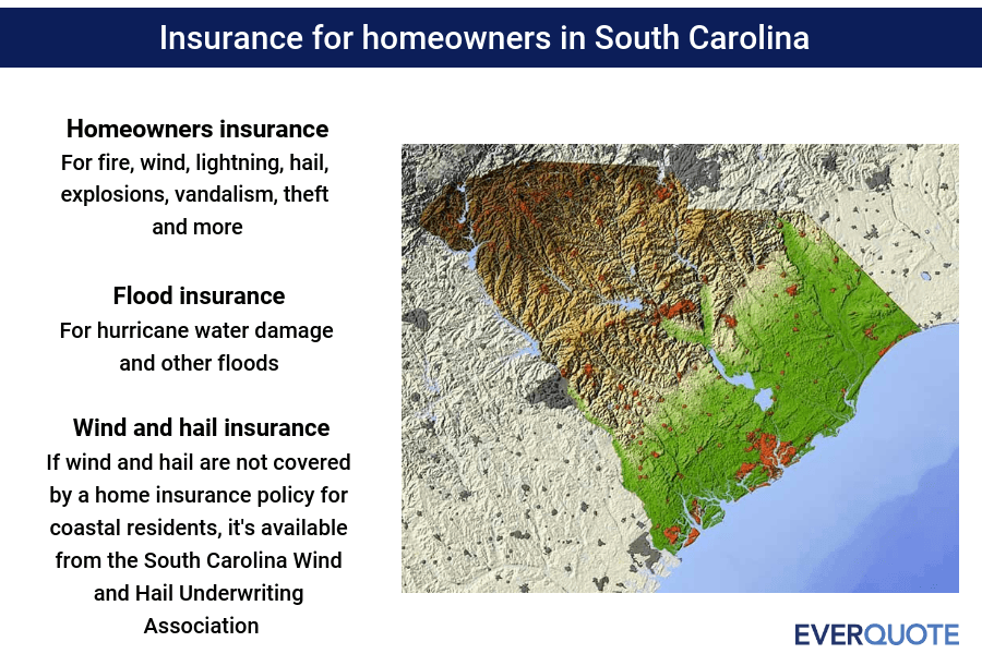 South Carolina home insurance summary