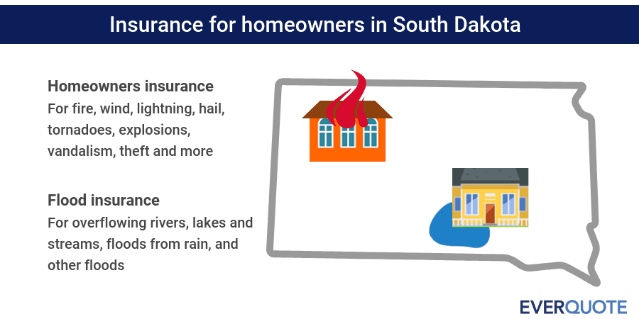 South Dakota home insurance summary