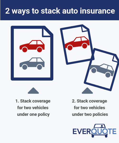 Two ways to stack auto insurance