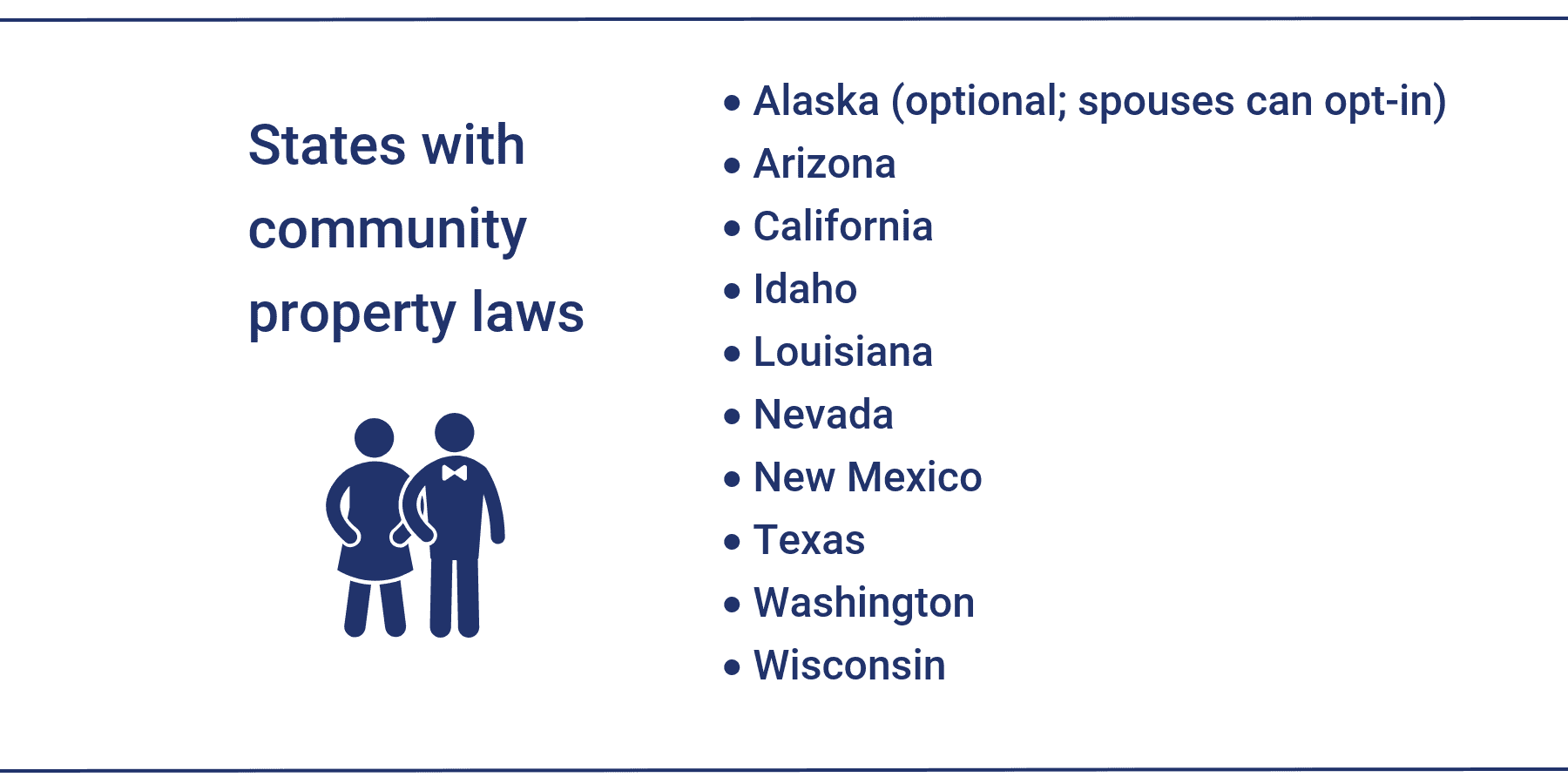 States with community property laws