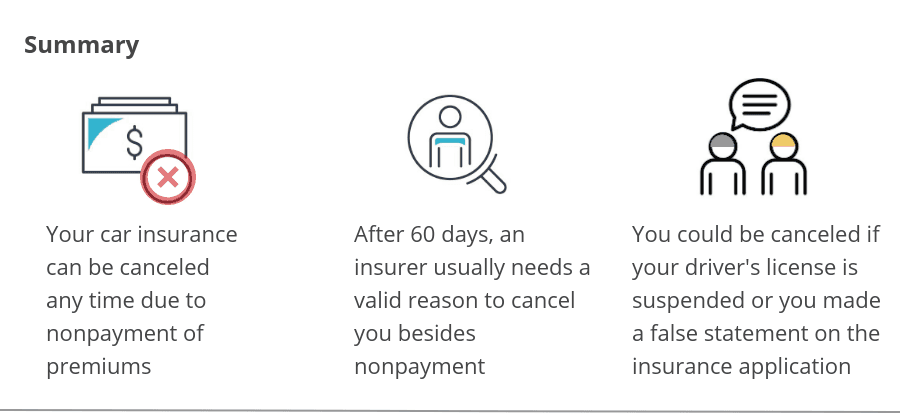 Summary of reasons that car insurance can be canceled