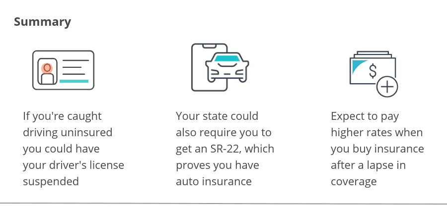 The Penalties For Driving Without Insurance
