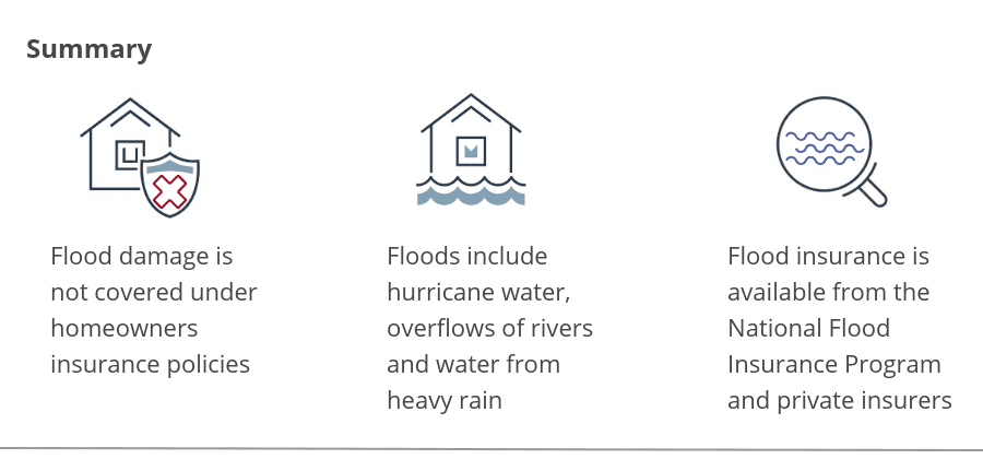 Flood Insurance Government And Private Options