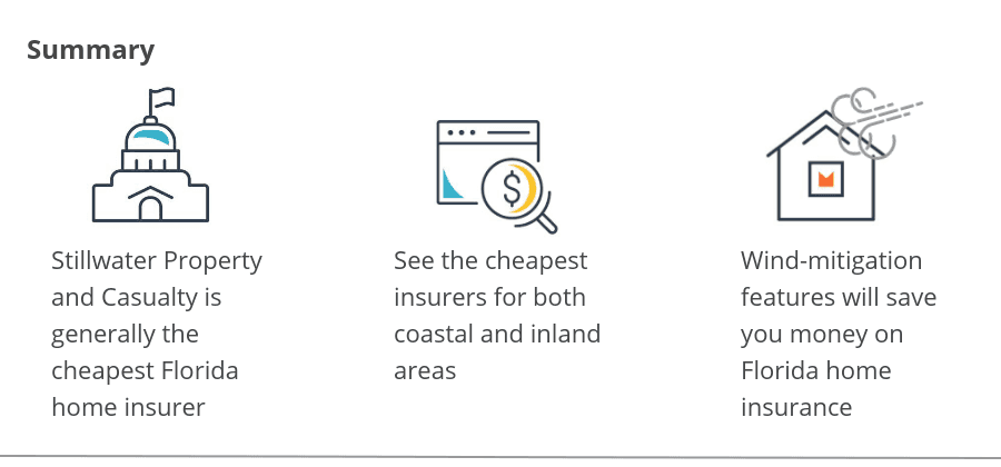 Summary of cheapest home insurance in Florida