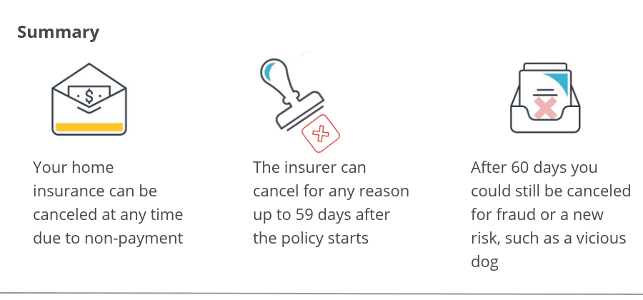 Summary of home insurance cancellation