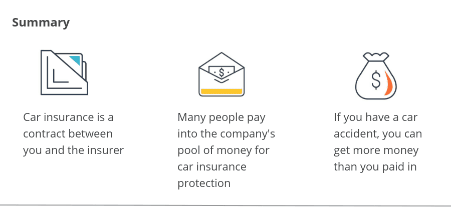 Summary of how car insurance works