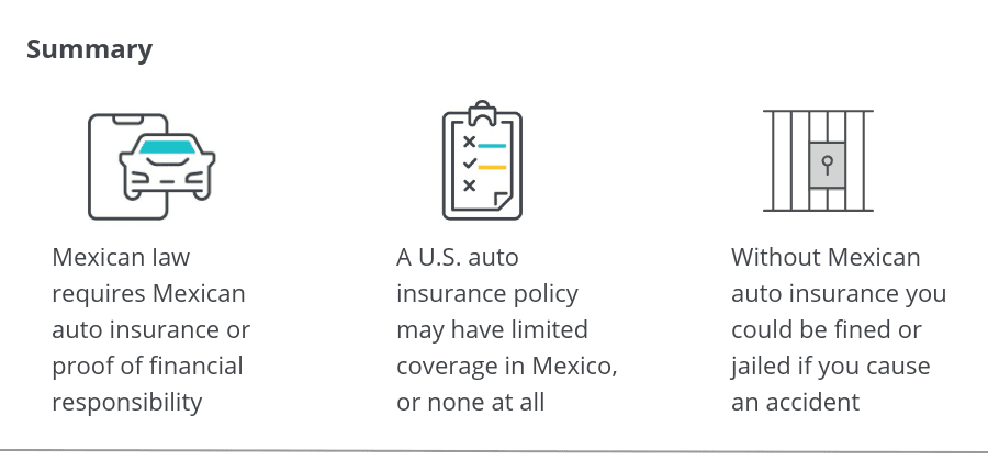 Why You Need Mexican Auto Insurance