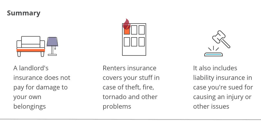 Renters Insurance Policies Faq 2020 Shop Save With Everquote