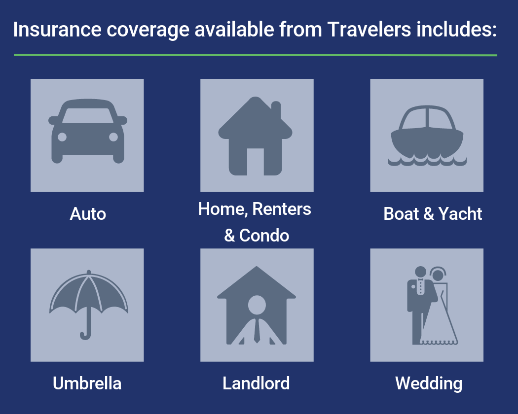 Insurance available from Travelers