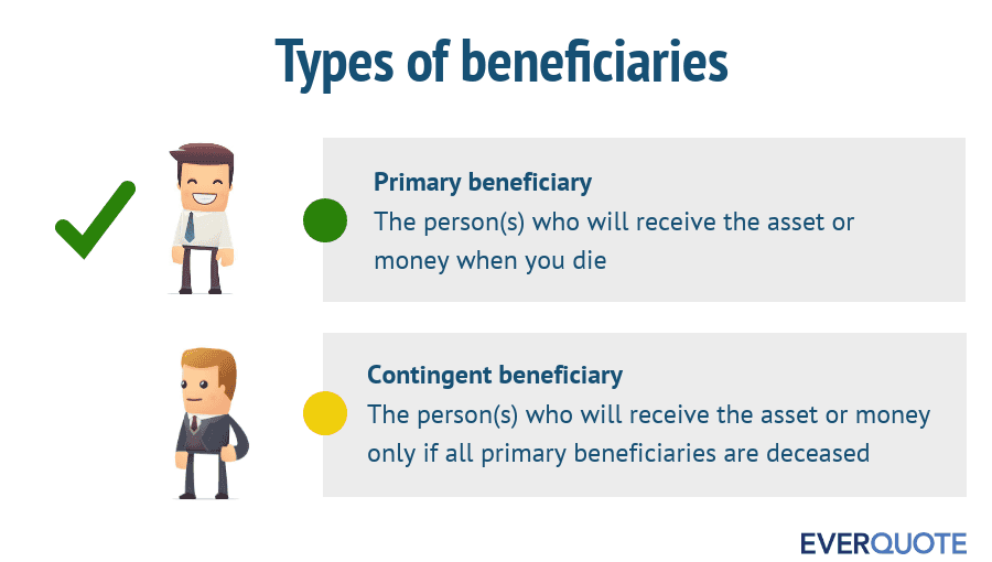 Primary vs. contingent beneficiary