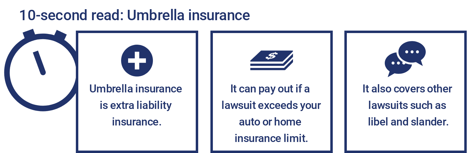 Umbrella Insurance Explained