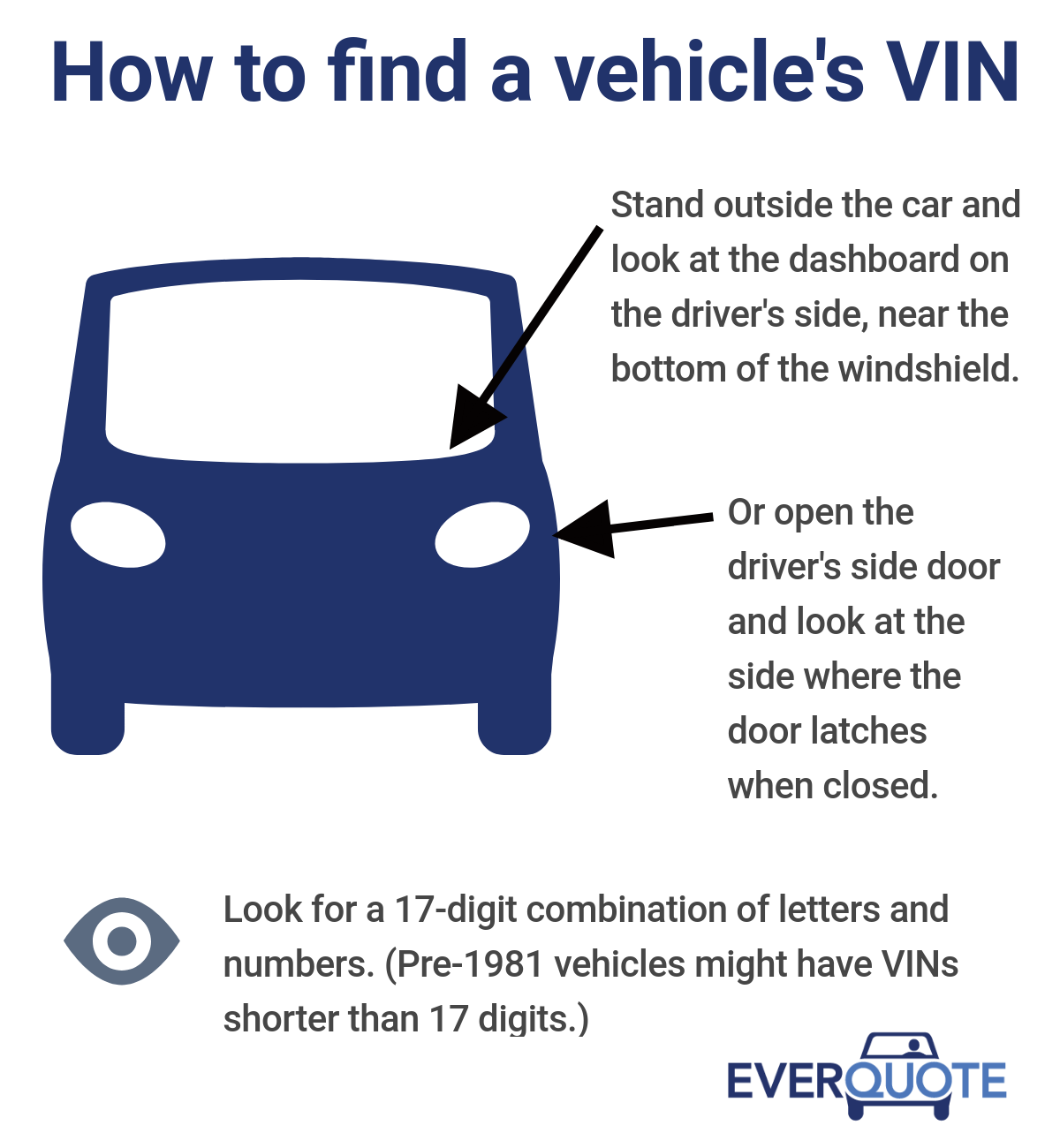 How to find a vehicle's VIN