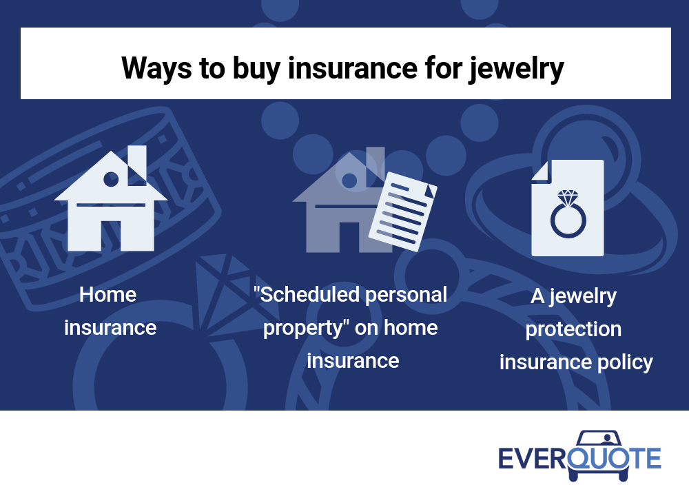 Ways to buy insurance for jewelry