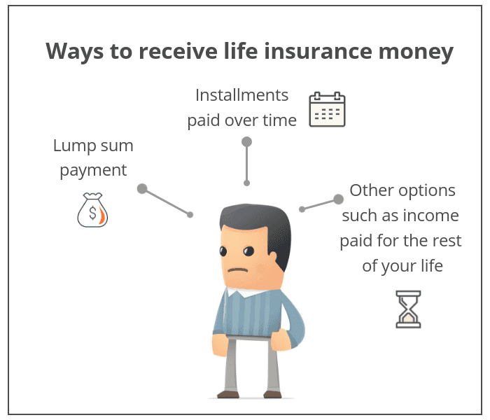 Ways to receive life insurance money