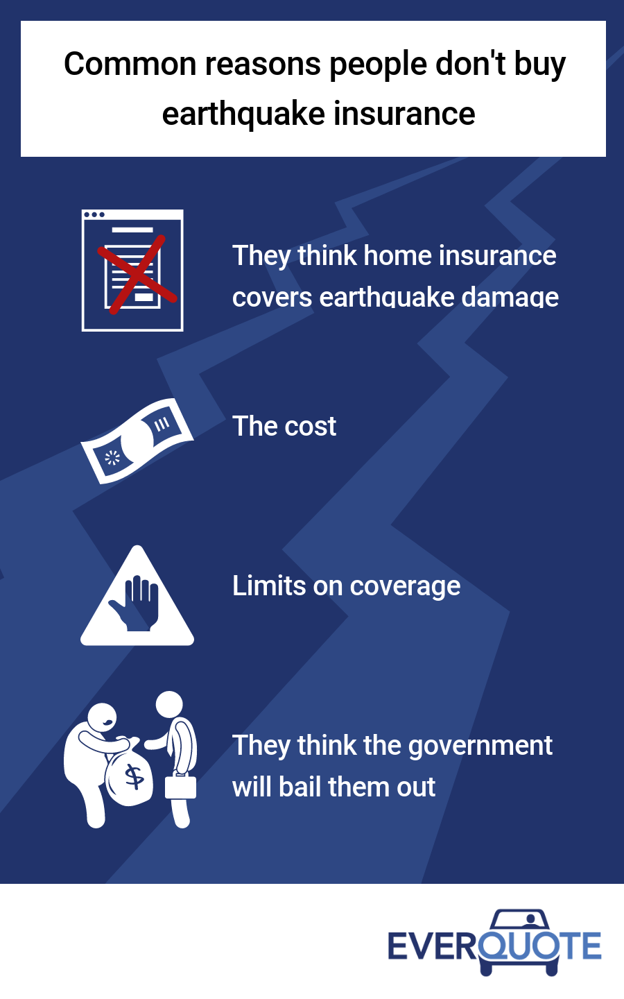 Why people don't buy earthquake insurance